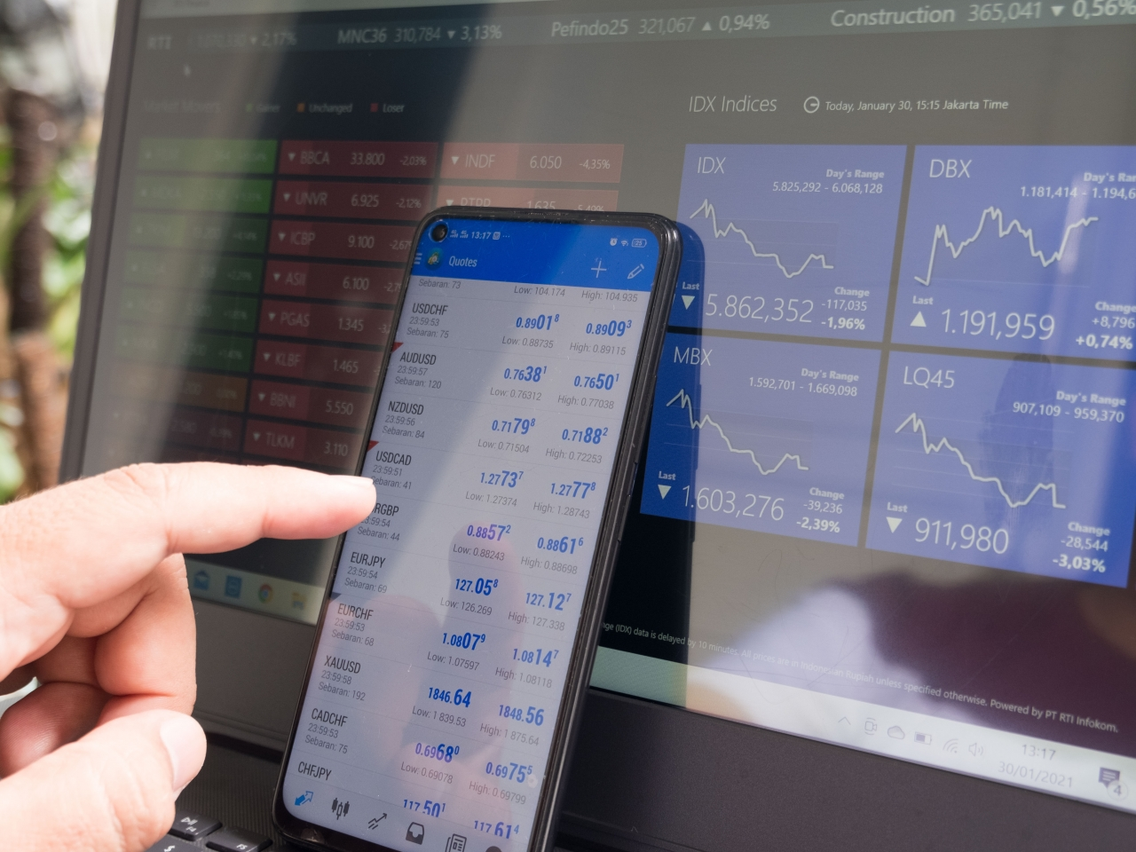 ECN Brokers: what they offer to traders?